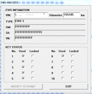 ews analyse